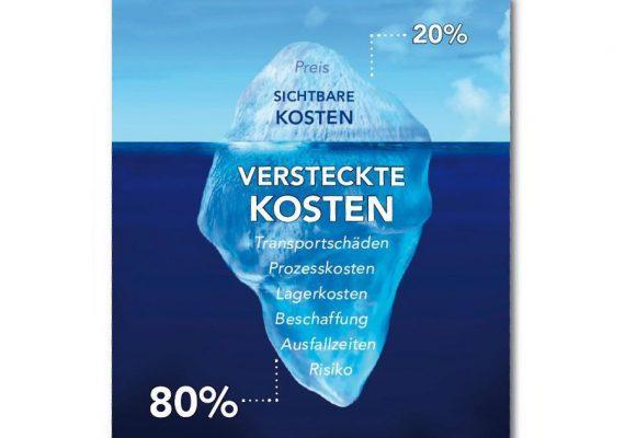 Eisberg um Pareto-Prinzip zu erklären